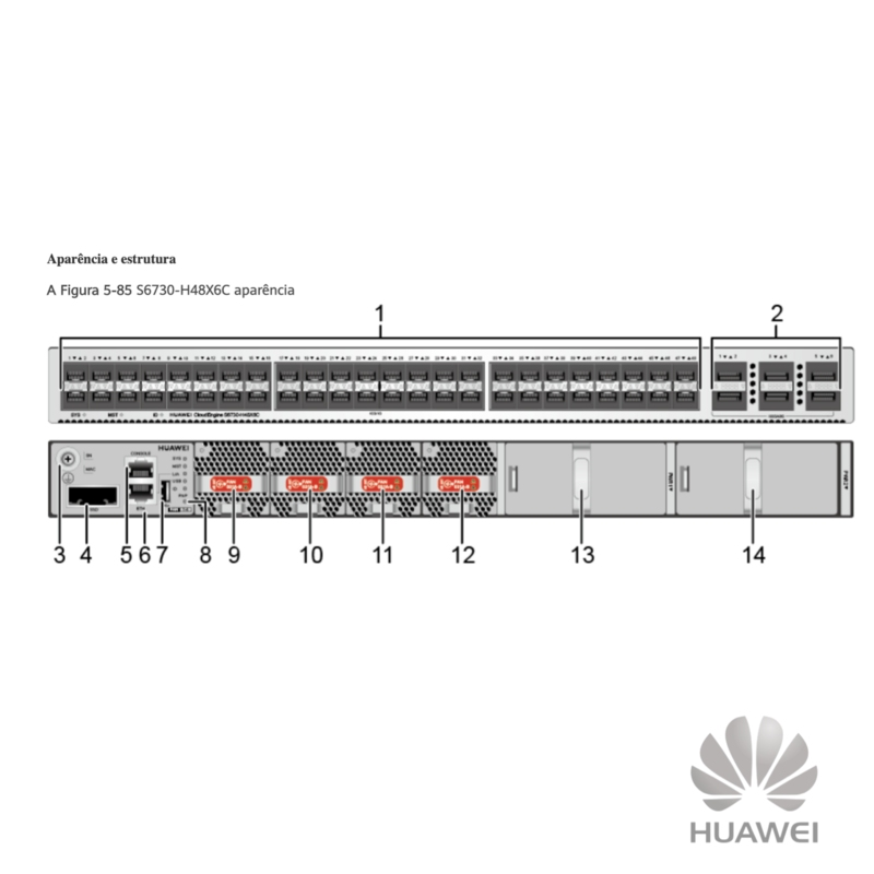 Switch Huawei 54P S6730-H48X6C 100G AC, Layer 3+ Gerenciável Premium